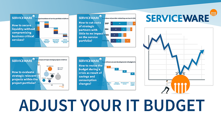 Have a look at our budgeting guides and sign up for free consulting.