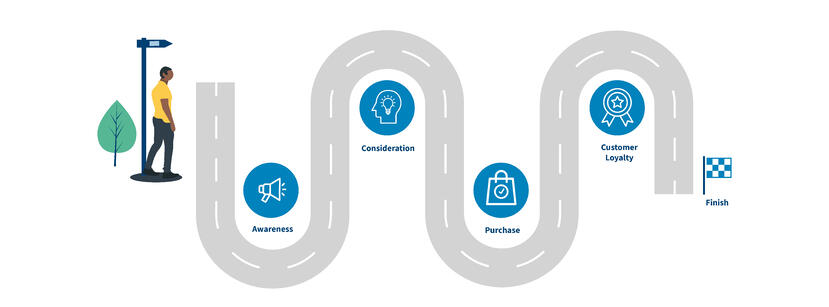 At the end of the customer journey is a happy customer