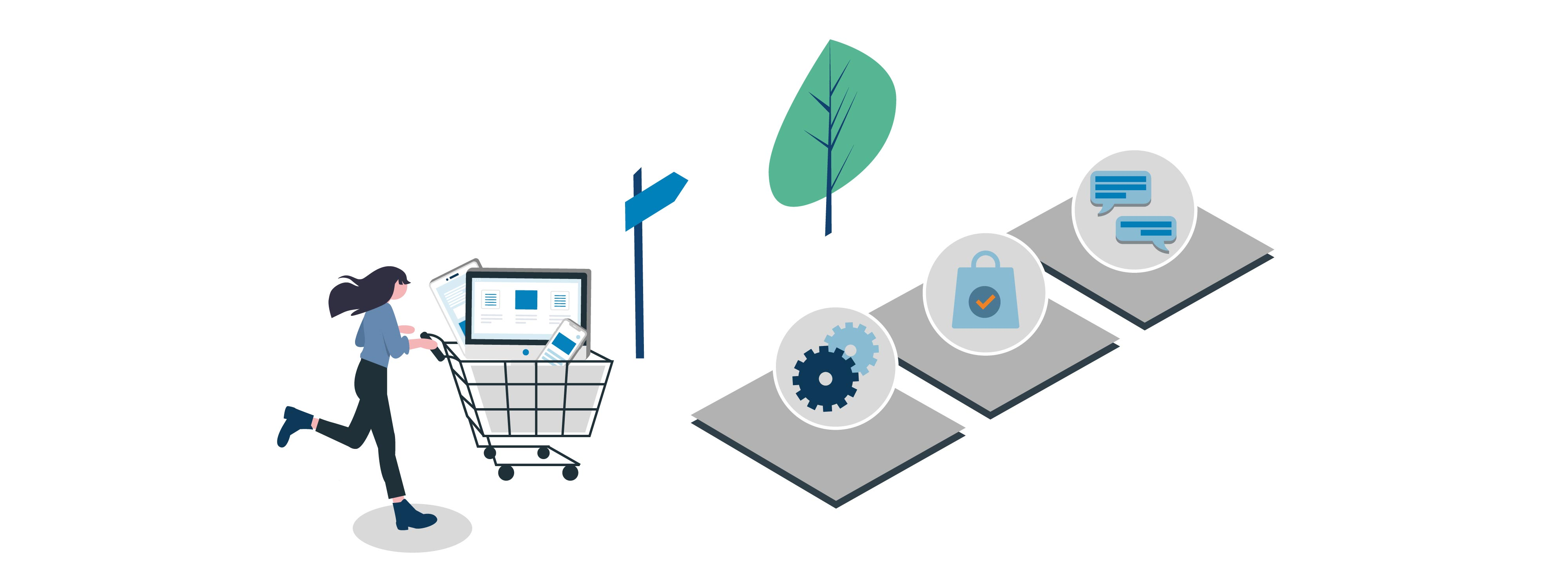ITSM ordering processes: 4 steps to save you time and money.