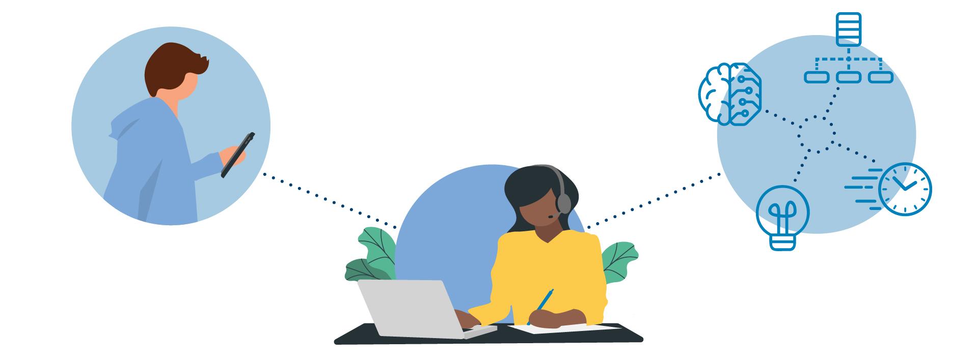 Wissen und Messaging: Warum Sie beides im digitalen Kundenservice eng verzahnen sollten