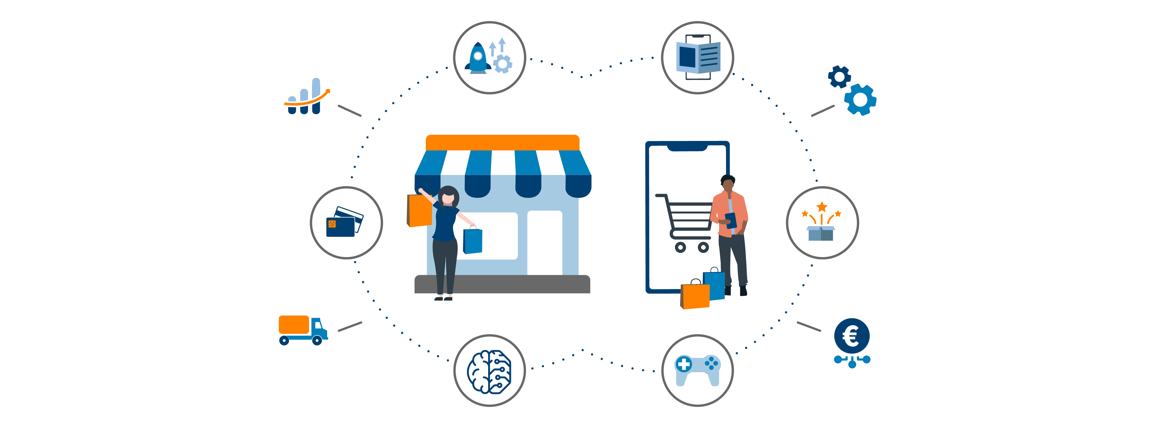 Omnichannel retail: Challenges for the CFO